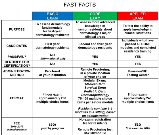 2017 Eotf Fast Facts Image