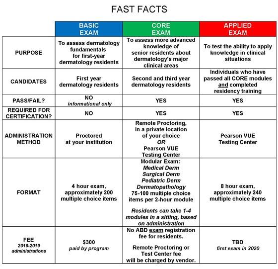 2018 Eotf Fast Facts JPG - 05.16