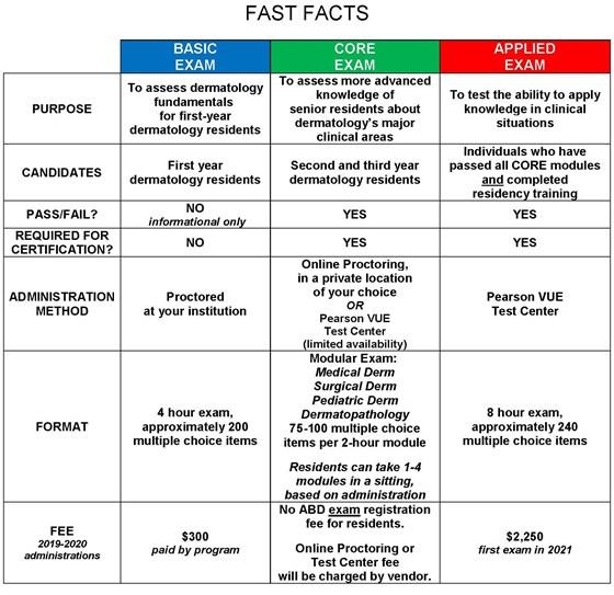 2019 Eotf Fast Facts JPG - 07.19