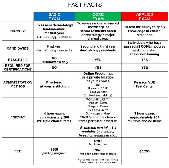 2021 Cert Pathway Fast Facts Updated 012021